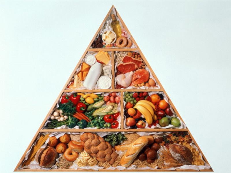 Продукты с малым содержанием жиров