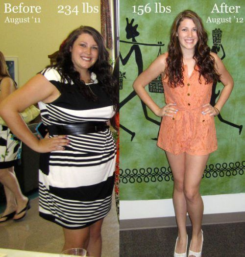 скулкина фото до и после похудения